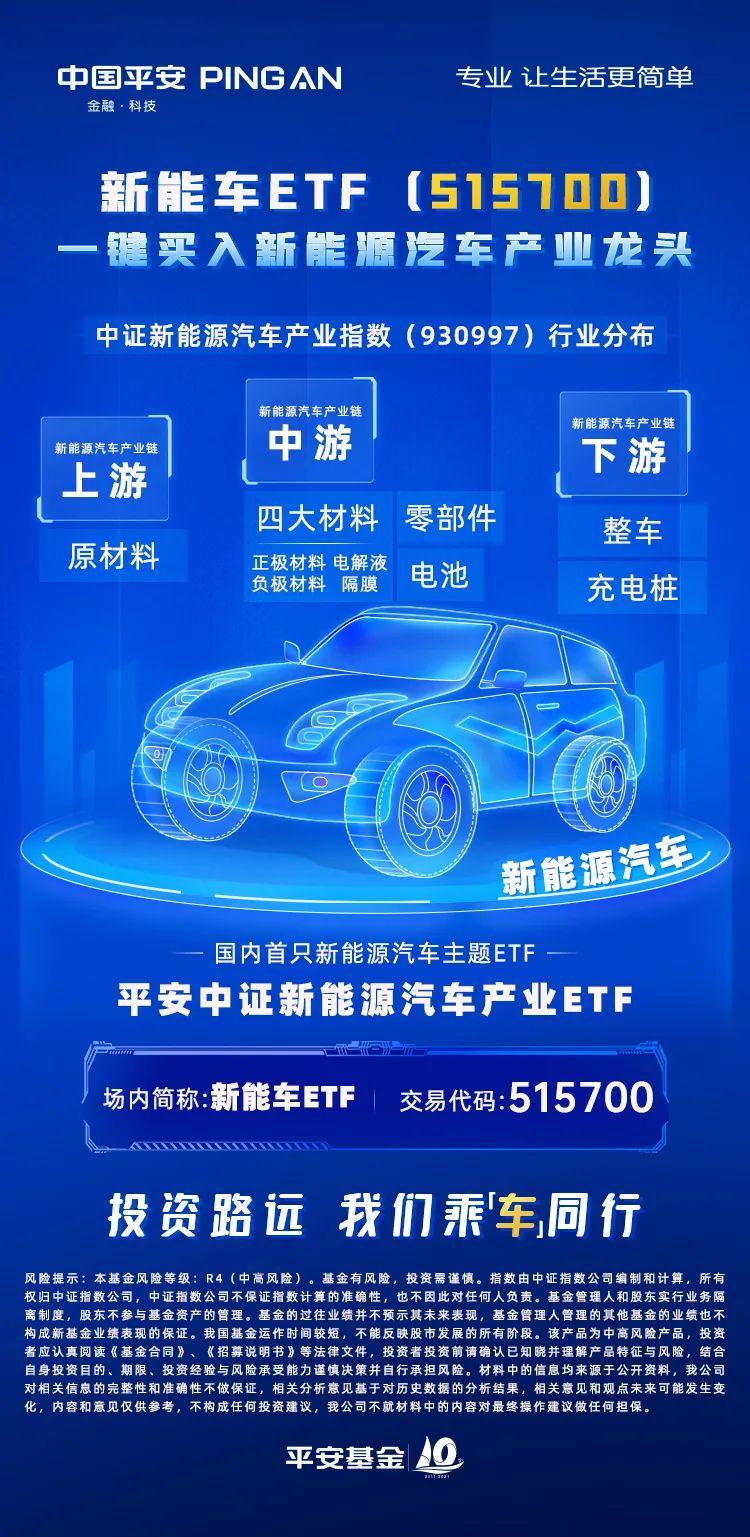新能车ETF基金经理带你看车展:新能源车拥抱变化