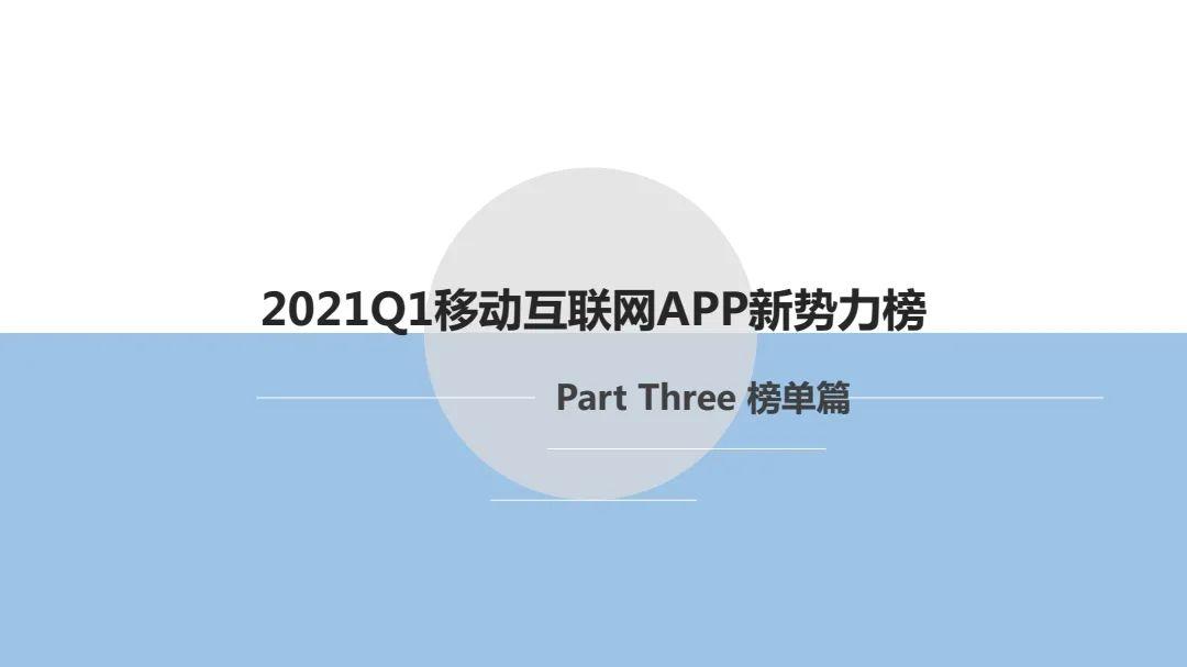【转载】另类数据看2021一季度发生了什么?