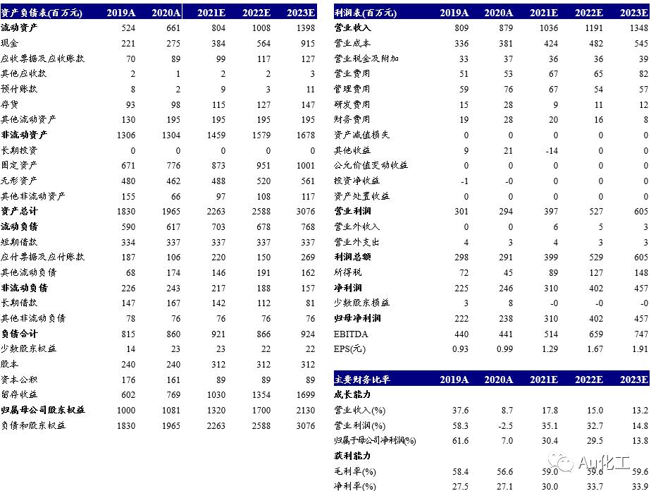 【开源化工】金石资源一季报点评报告:Q1业绩同比增长24.05%,萤石价格触底回暖