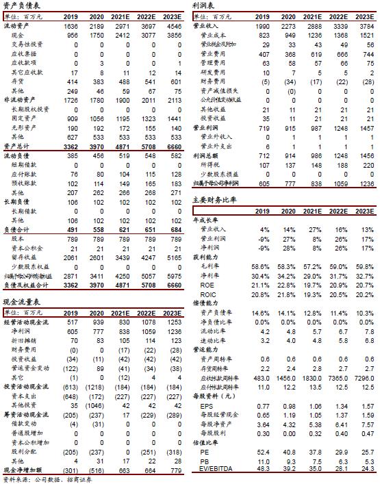 【招商食品】涪陵榨菜:高费用投入支撑收入加速