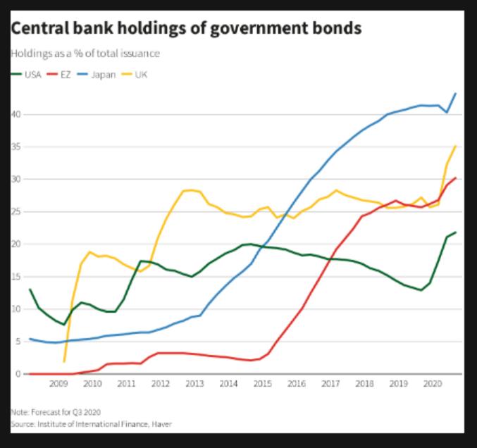 削减5.6万亿美元!美银预计今年全球央行将陆续缩减QE