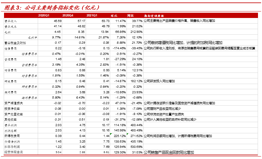 """北方稀土:承前启后,上调业绩预测,重申""""买入""""评级"""