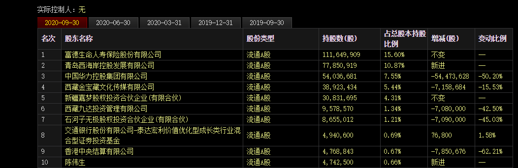 """郑爽的1.6亿其实割的是""""韭菜"""",A股上市公司为何成了明星们的唐僧肉?"""