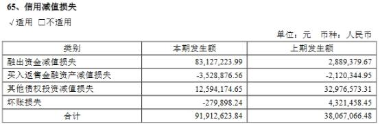 南京证券一季度净利降23% 去年人均薪酬福利38万元