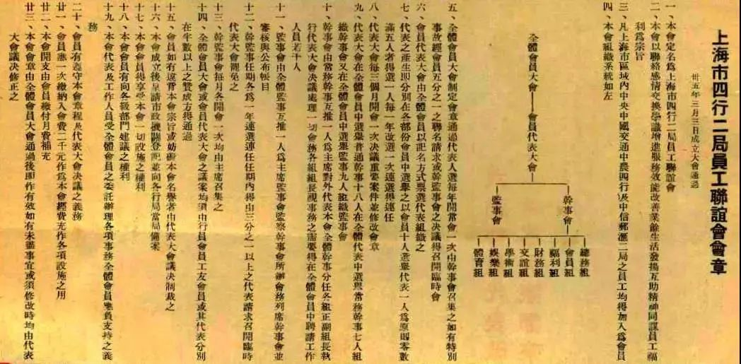 党领导下的上海中行职工运动