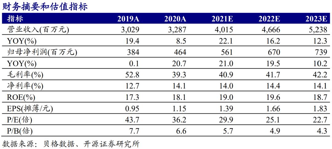 【开源食饮】广州酒家:食品业务稳步增长,餐饮业务逐渐恢复——公司信息更新报告