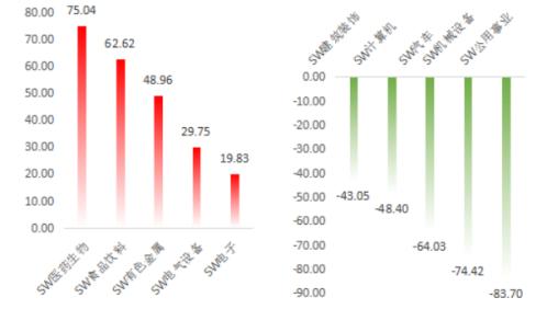A股周策略 | 市场再次回调,步入反弹期