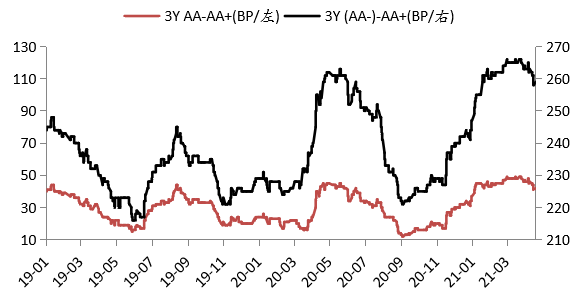 泰观点   疫情扰动一季度经济表现,增长动能不弱