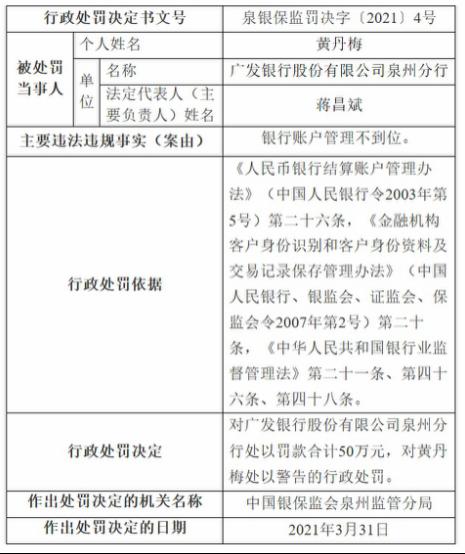 广发银行泉州分行违法收三罚单累罚1550万 3人遭禁业