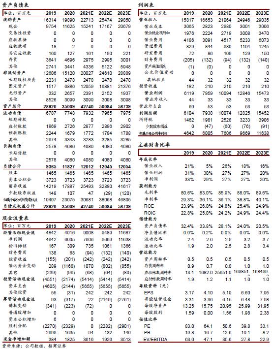 【招商食品】泸州老窖:薪酬改革落地,夯实发展路基,重申强烈推荐