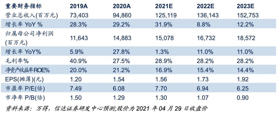 【信达能源】陕西煤业年报和一季报点评:业绩稳健增