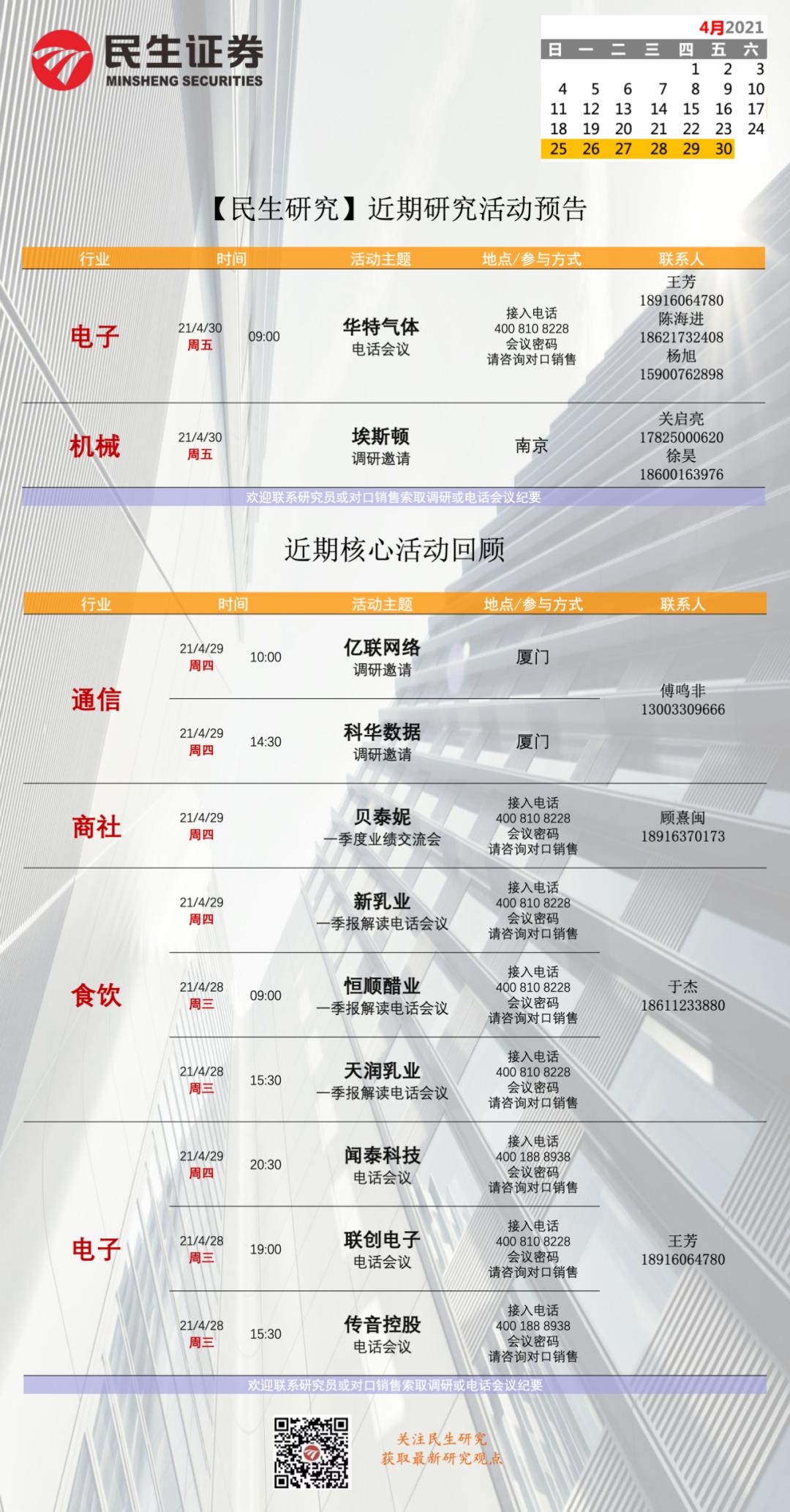 【民生证券研究院】晨会纪要20210430