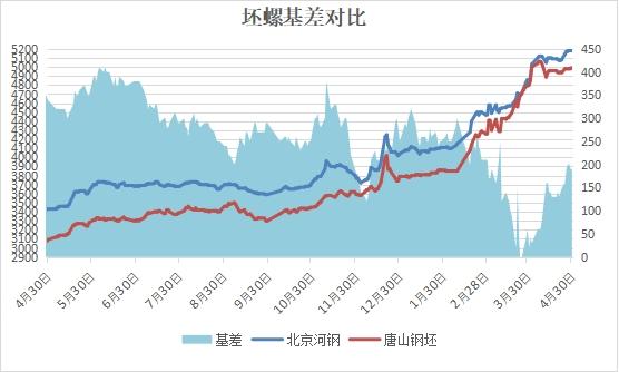 兰格建筑钢材周盘点:本周价格震荡趋强 成交稳中向好