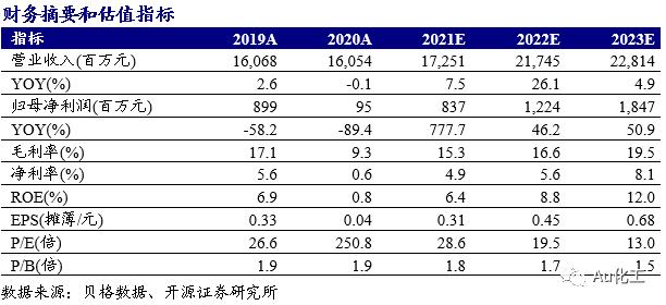 【开源化工】巨化股份一季报点评报告:公司经营持续改善,强化主业布局未来可期