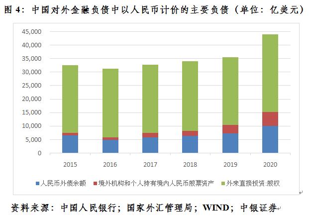 """中银证券管涛:中国对外经济部门无惧""""缩减恐慌"""""""