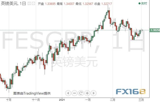 本周两件大事来袭、黄金期货仍面临大跌风险 黄金、白银、欧元、美元指数、英镑、日元和澳元最新技术前景分析