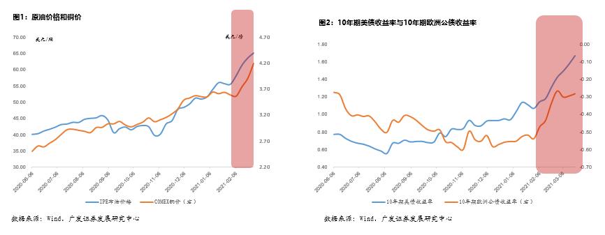 广发证券郭磊:从商品、到利率、到股票 总量定价的逻辑明显强化