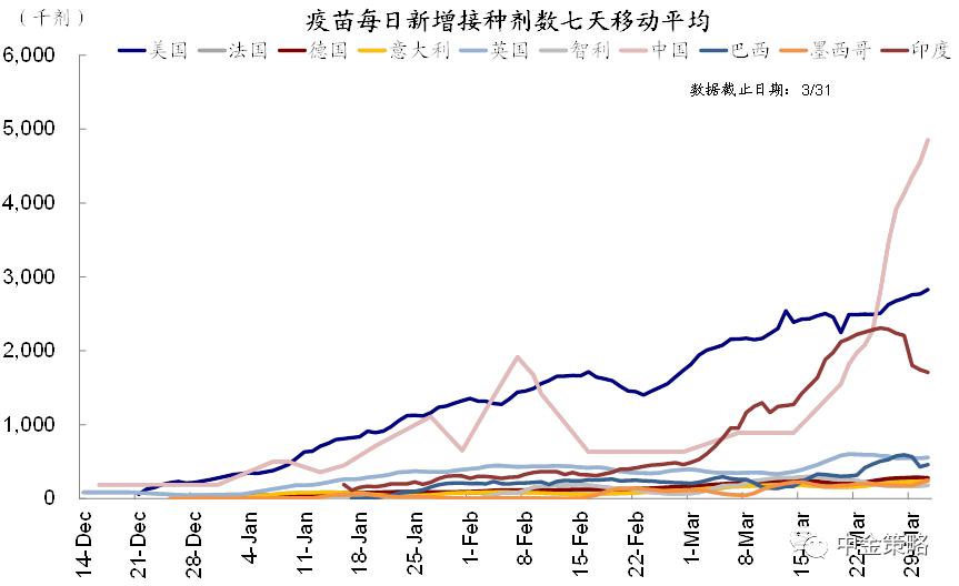 中金 | 海外:美国宽财政和紧货币组合对全球市场意味着什么?