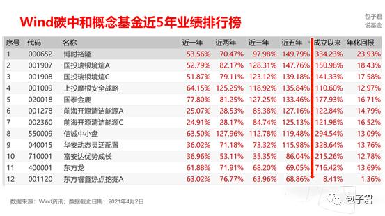博时陈鹏扬:今年低估值板块或出现投资机会