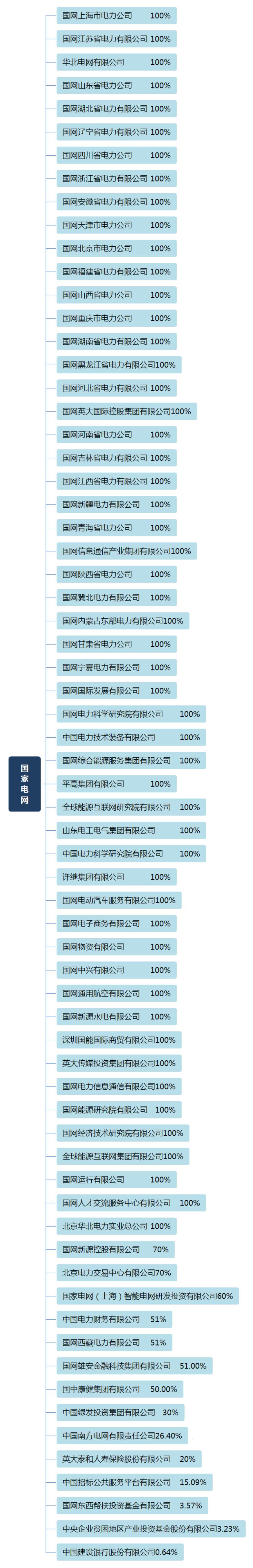 """2021电力新格局已形成!一出三进!电力""""小豪门""""重洗牌!"""