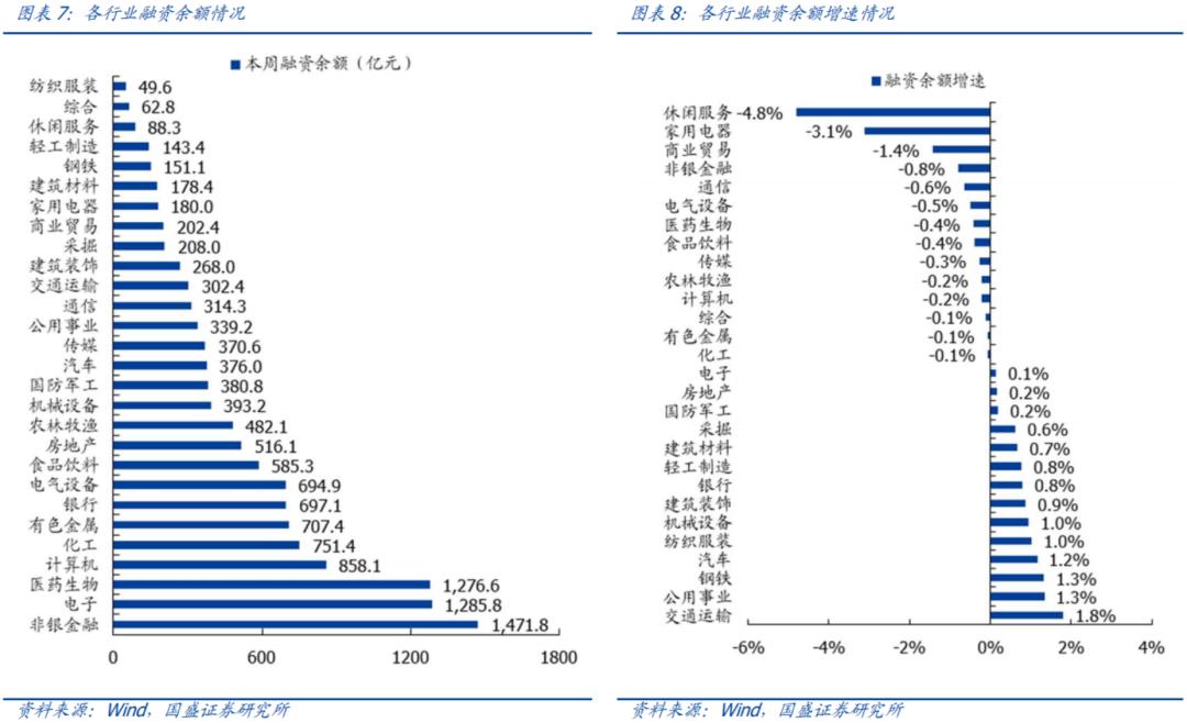 【国盛策略|市场情绪周监控】近期市场解禁规模如何?*第92期