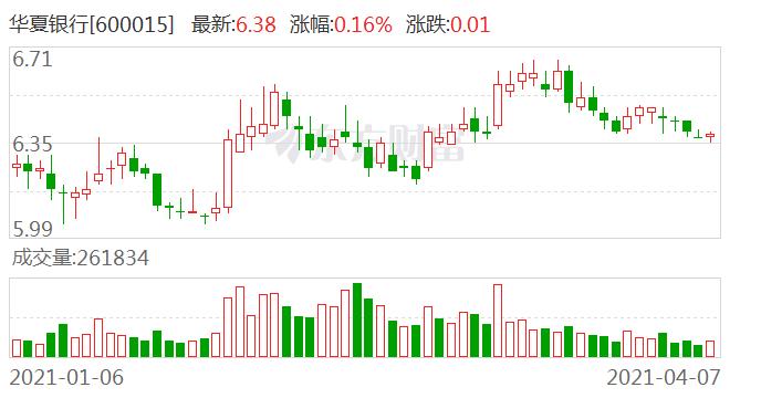 华夏银行:董事张巍辞职