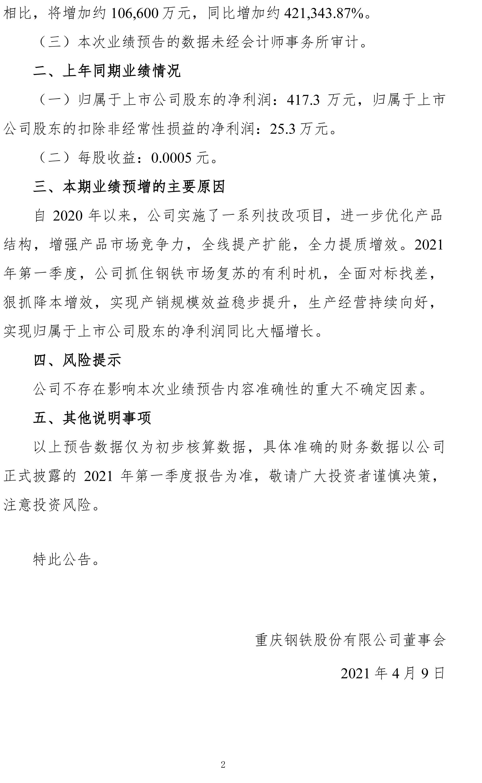 重庆钢铁:预计一季度净利润同比增长25881%