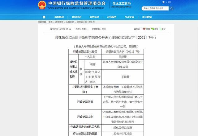 因违规套取费用 君康人寿保险绥化中心支公司及法人王晓晨被罚