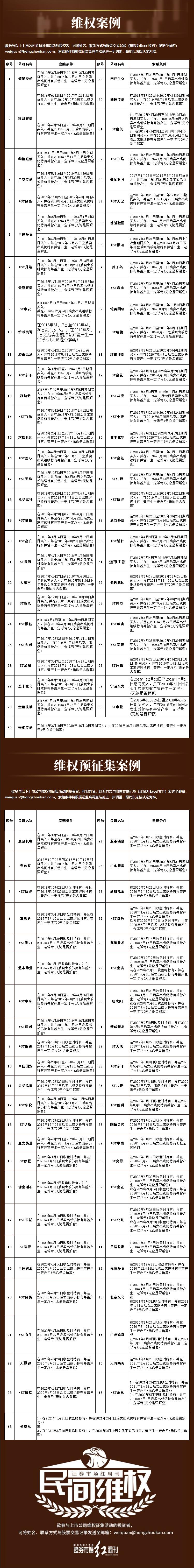 民间维权 | 延安必康:涉诉金额合计近9200万元