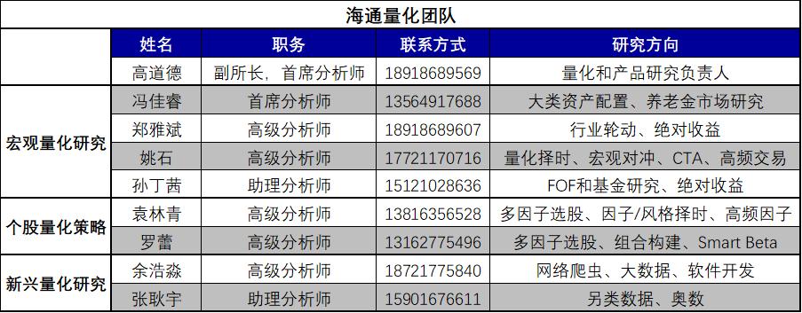 【海通金工】2021春季量化沙龙