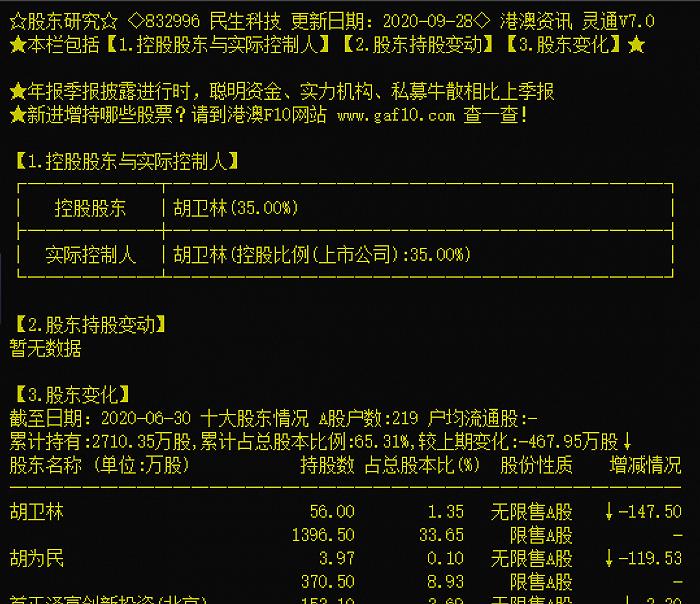 9700万欠款能还上吗?扬子新材遭第二大股东占用资金