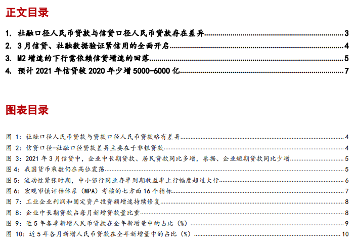 【浙商宏观||李超】表内信贷如何收缩?