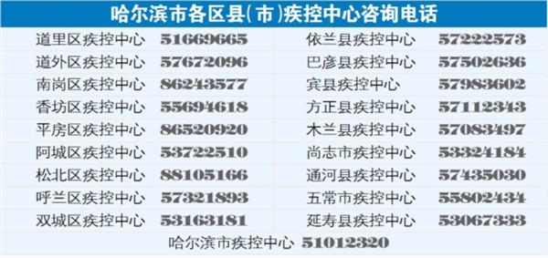 """哈尔滨市疾病预防控制中心""""五一""""假期新冠疫情防控提示"""