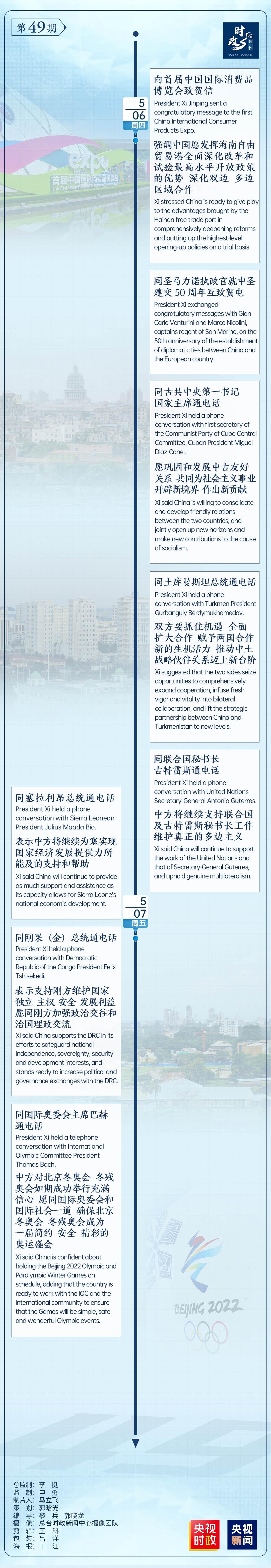 时政微周刊丨总书记的一周(5月3日—5月9日)图片