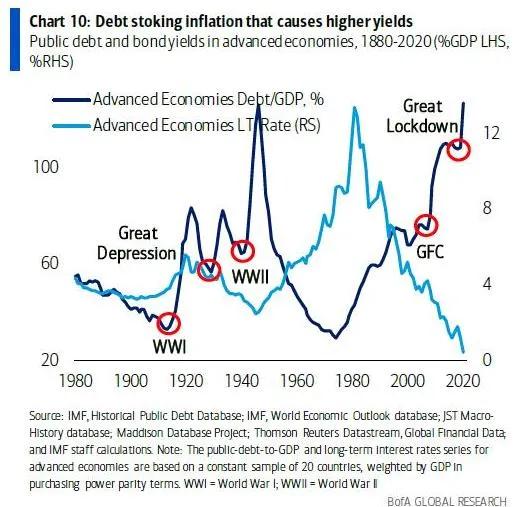 在通胀达到峰值前,还能买什么?