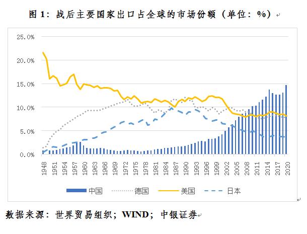 管涛:抓住时间窗口推动经济增长动力的转换