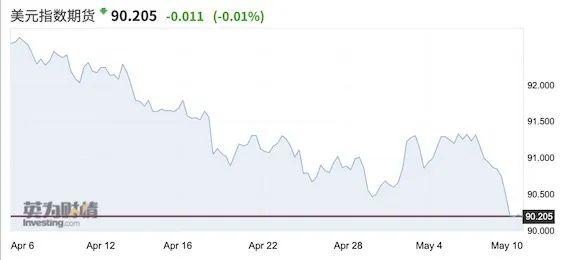 不知不觉 人民币又涨疯了!外贸企业的好日子还能持续吗?