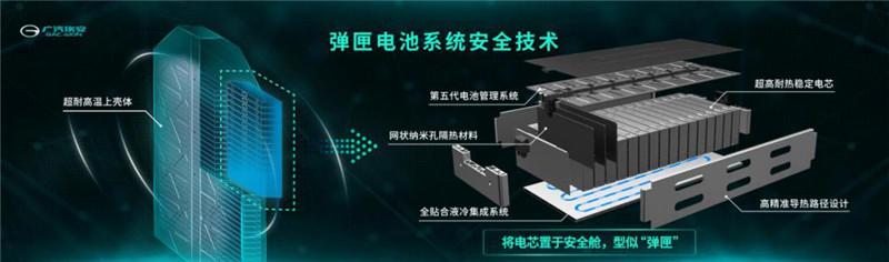 广汽埃安联合清华深化电池安全合作