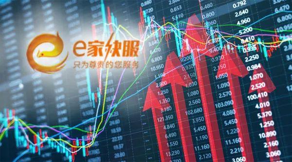 刚刚,这家中国企业登陆美股,创始人来自互联网福建军团!中概股近期为何普跌?