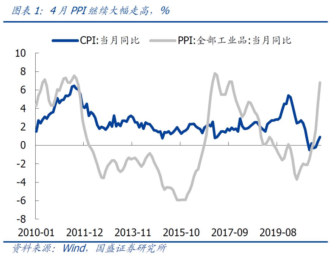 """国盛策略:港股中长期配置性价比凸显 当前已是""""黄金坑"""""""