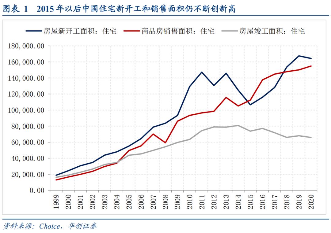 """什么锻造了中国房地产市场的韧性 ——""""大国千城""""系列报告一"""