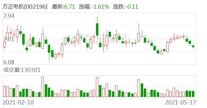 方正电机:终止非公开发行A股股票事项 撤回申请文件
