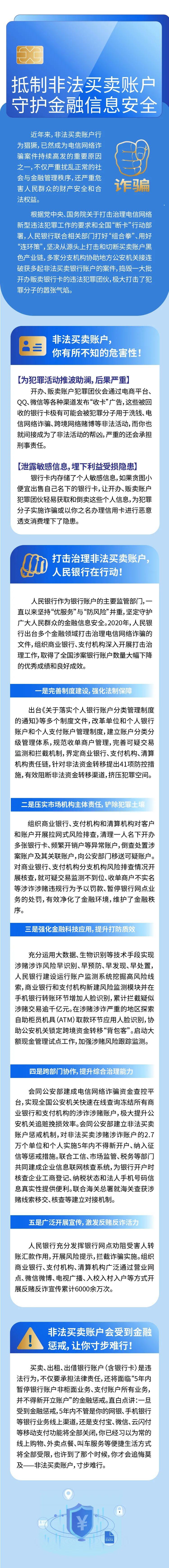 防范打击电信网络新型违法犯罪①:抵制非法买卖账户 守护金融信息安全