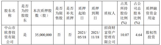 欧普照明控股股东中山欧普质押3500万股 用于股权性投资