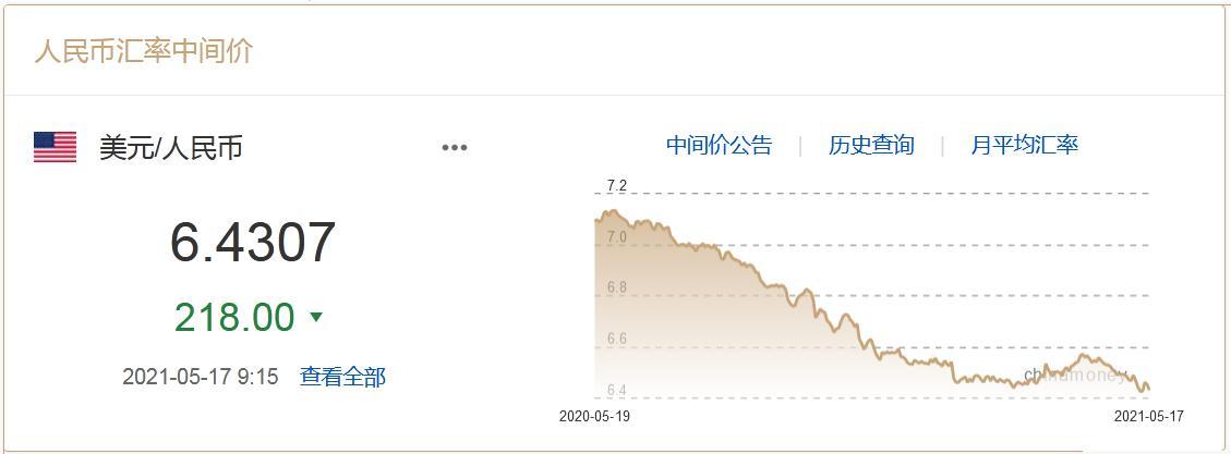 人民币中间价调升218基点 未来或呈双向波动