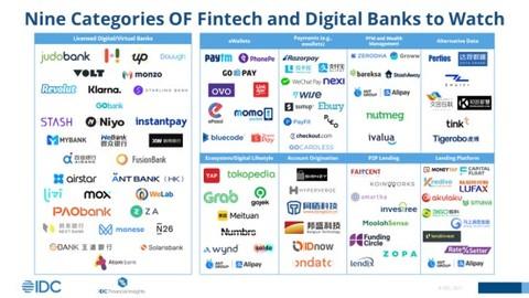 """锁定全球顶尖金融科技优势,360数科登陆""""IDC2021值得关注的金融科技生态图谱"""""""