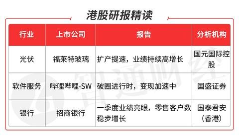 智通港股研报精读(05.17) | 重点关注光伏业龙头公司、软件服务业板块和银行板块龙头