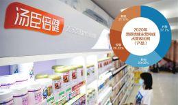 专访汤臣倍健董事长:新锐品牌是未来对手
