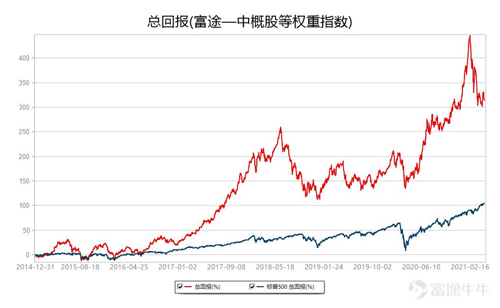 """中概股一周精选:美股中概股延续跌势,跟谁学获高盛""""买入""""评级"""