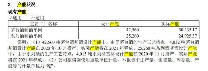贵州茅台官宣:直销比重将继续增加 正开展扩产论证 目前没有调价计划